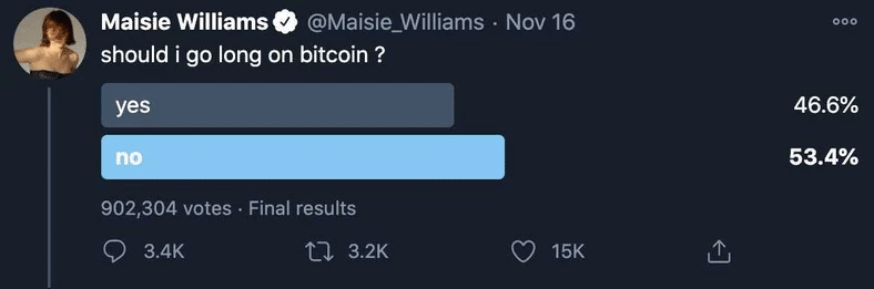Sondage Bitcoin twitter