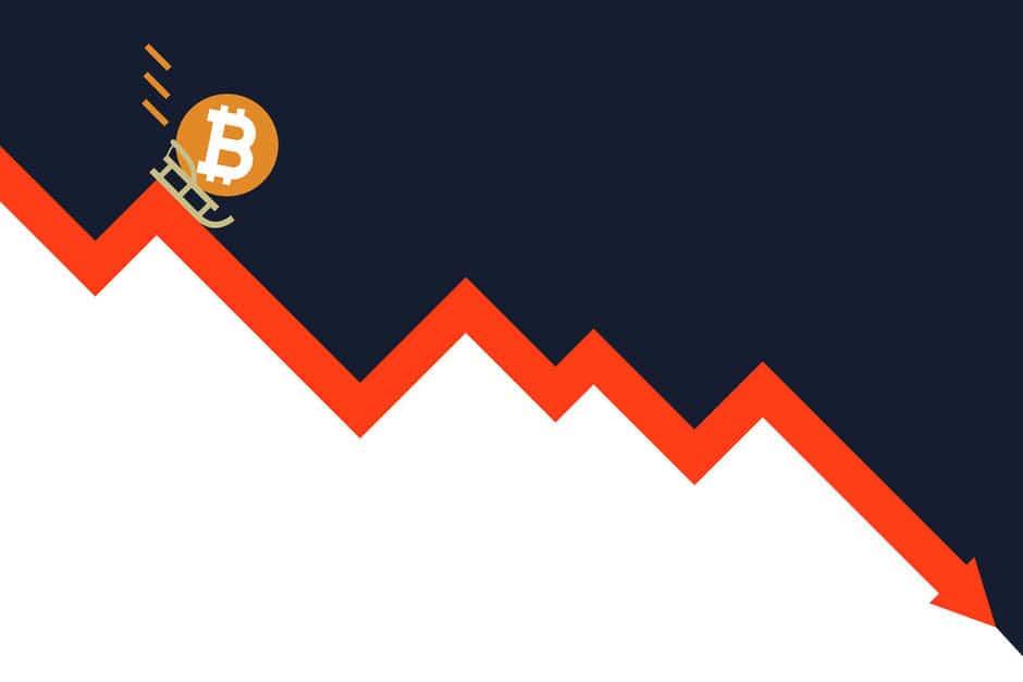 Correction du Bitcoin, est-ce le bon moment d'acheter?